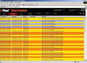   what-a-plc-intrusion-detection-system-looks-like