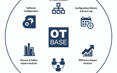 Why we don't use network traffic anomaly detection in OT-BASE