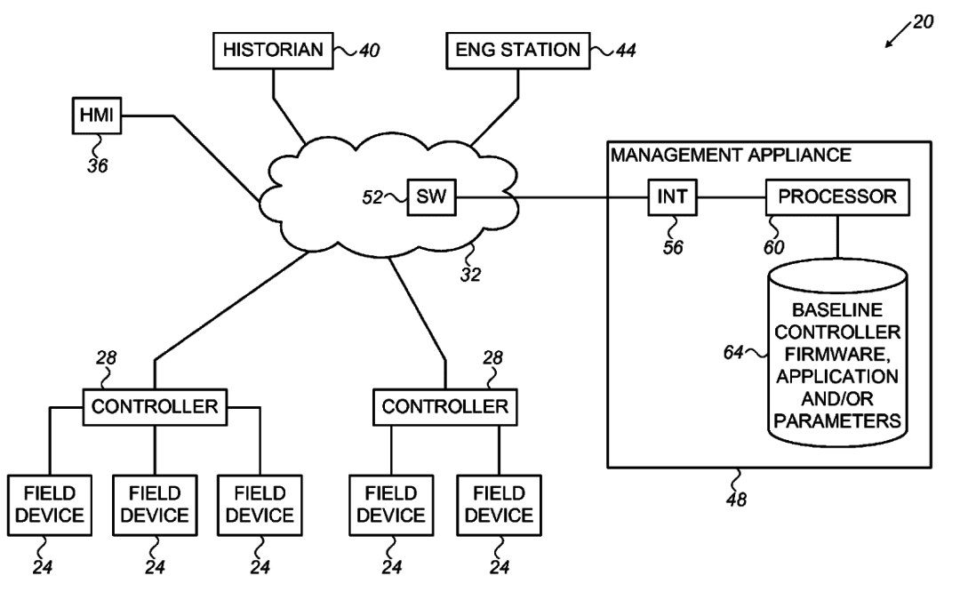 Indegy's frivolous PLC version control patent